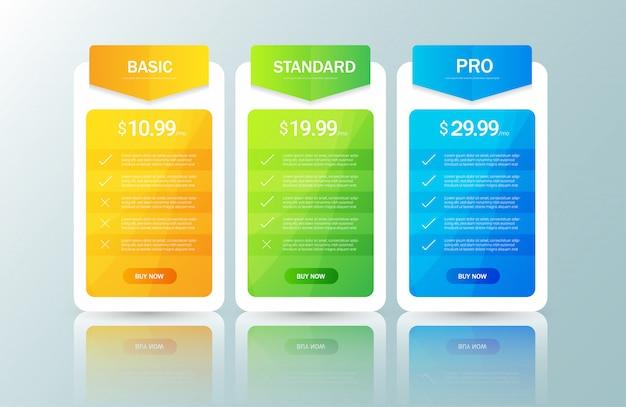 Modèle de conception de liste de prix