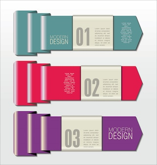 Modèle de conception moderne