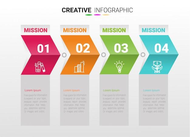 Modèle de conception de vecteur infographie timeline.