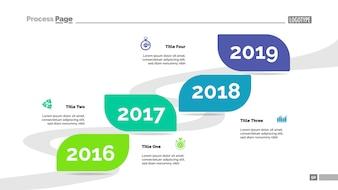 Modèle de diagramme de processus chronologique de quatre ans. Visualisation des données d'entreprise.