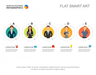 Modèle de diagramme de processus de cinq partenaires pour la présentation