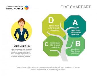 Modèle de diagramme de processus de quatre feuilles arbre métaphore. Données commerciales