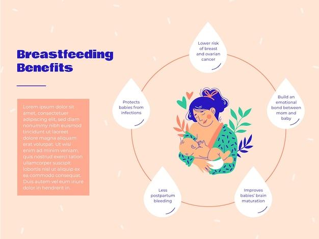 Modèle de diagramme d'allaitement créatif