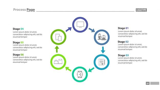 Modèle de diagramme de processus cyclisé à six étapes