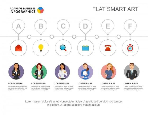 Modèle de diagramme de processus de six collaborateurs pour la présentation