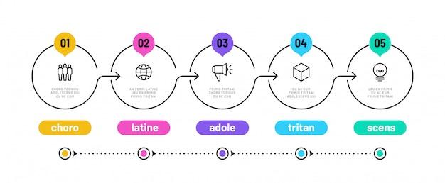 Modèle de diagramme de workflow d'options
