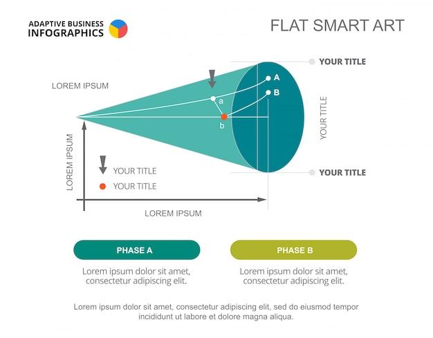 Modèle de diapositive d'analyse de graphiques linéaires