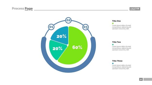 Modèle de diapositive de camembert de trois secteurs