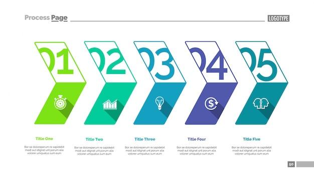 Modèle de diapositive à cinq étapes