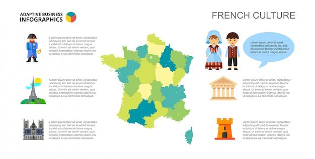 Modèle de diapositive de concept de culture française