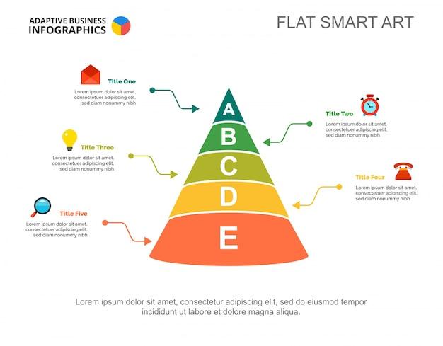 Modèle de diapositive cone cinq options