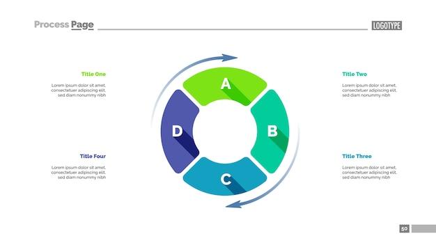 Modèle de diapositive de cycle de quatre éléments