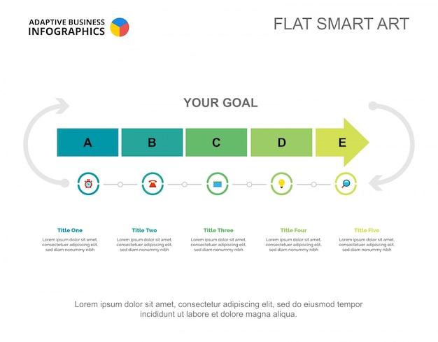 Modèle de diapositive de démarrage en cinq étapes
