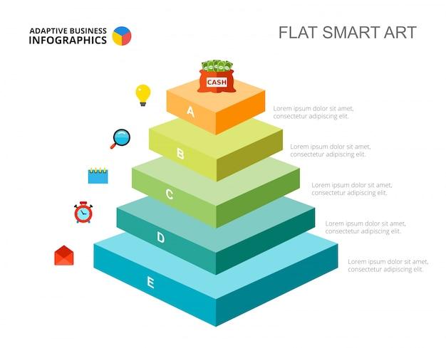 Modèle de diapositive de développement de cinq étapes