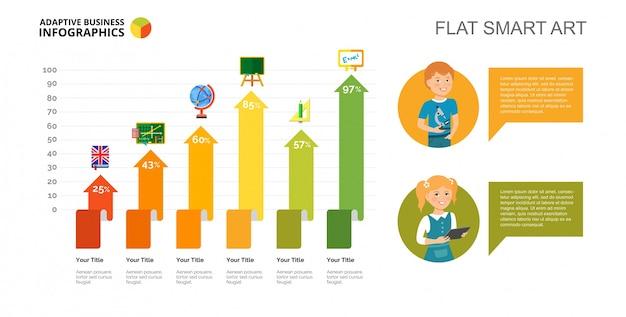 Modèle de diapositive diagramme à barres