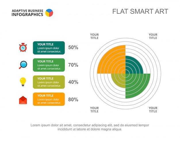 Modèle de diapositive diagramme donut quatre étapes