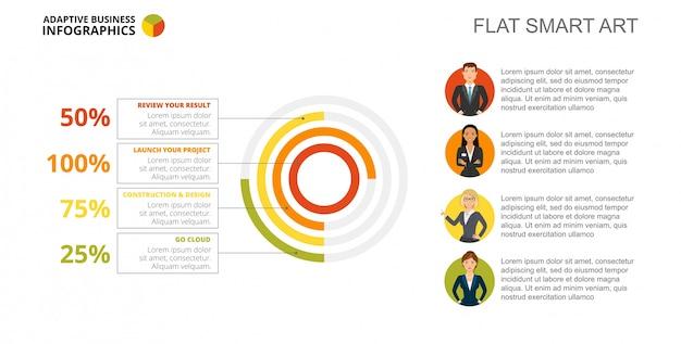 Modèle de diapositive de diagramme de donut