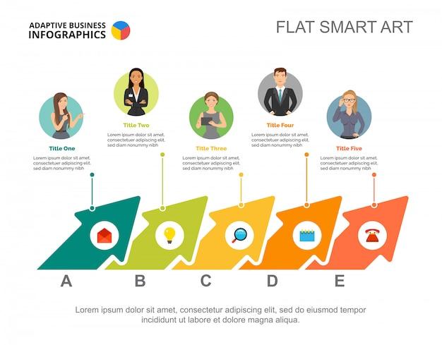 Modèle de diapositive d'équipe de création d'entreprise. données commerciales graphique, graphique
