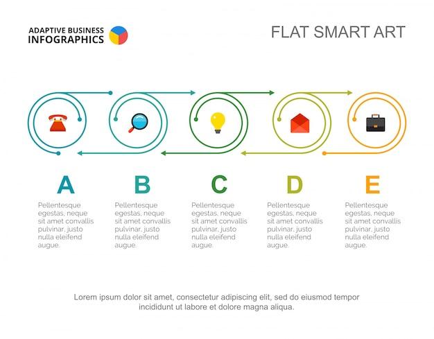 Modèle de diapositive de flux de travail en cinq étapes