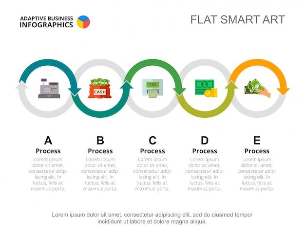 Modèle de diapositive de flux de travail de cinq processus