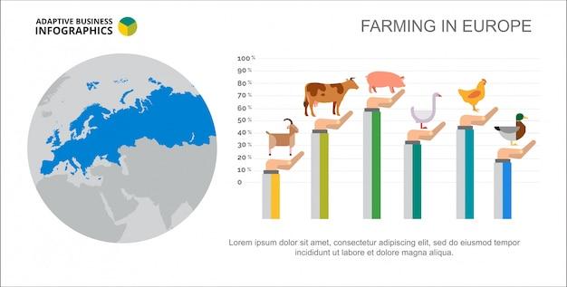 Modèle de diapositive de graphique à barres d'agriculture
