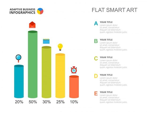 Modèle de diapositive graphique de cinq barres d'affaires
