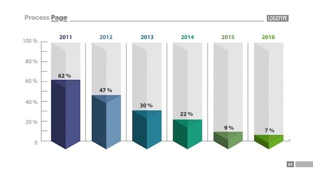 Modèle de diapositive de graphique en déclin