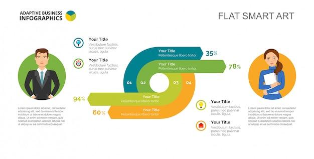 Modèle de diapositive de graphique de pourcentage d'affaires