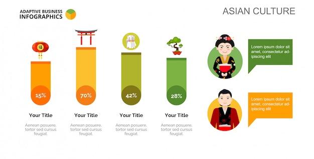 Modèle de diapositive de graphique en pourcentage