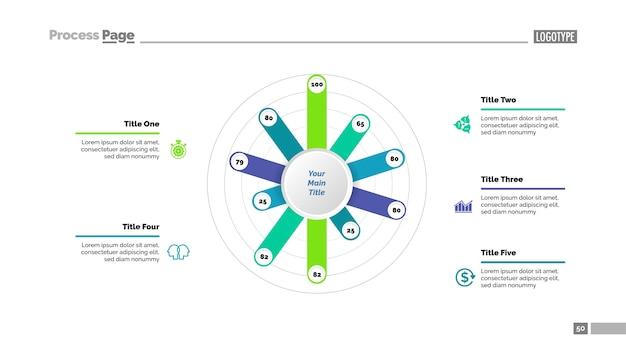 Modèle de diapositive de graphique radiale de dix barres
