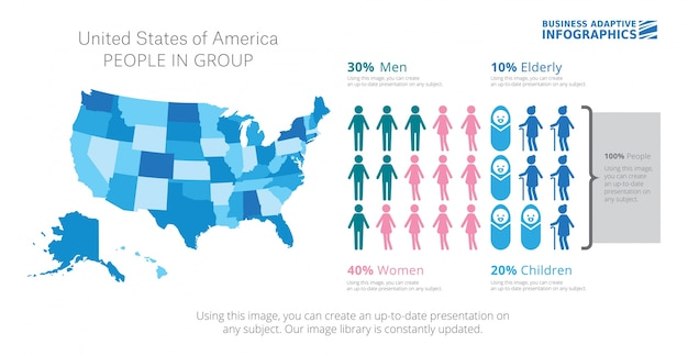 Modèle de diapositive d'infographie de comparaison