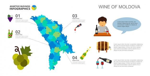 Modèle de diapositive infographique de vin de moldavie