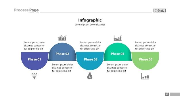 Modèle de diapositive de plan de cinq étapes