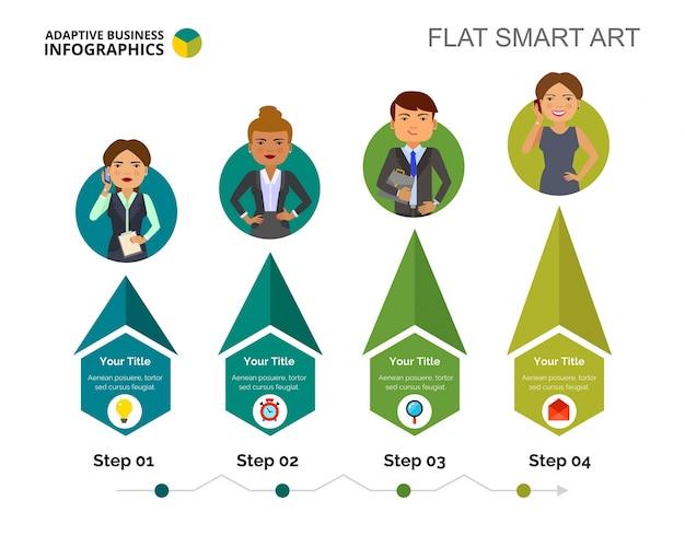 Modèle de diapositive step chart