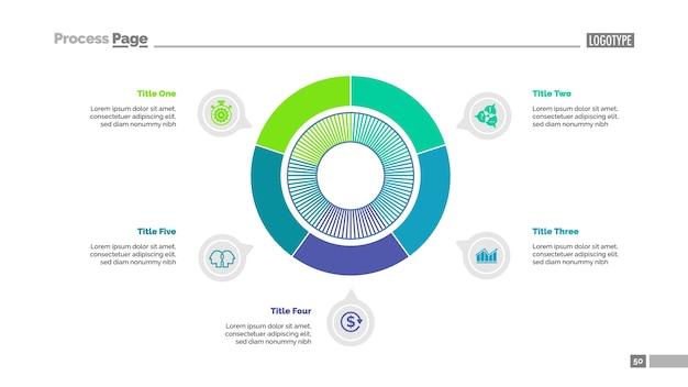 Modèle de diapositive de stratégie de cinq secteurs