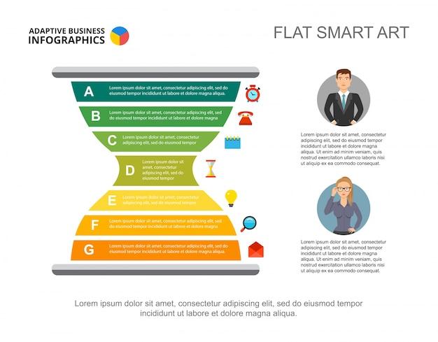 Modèle de diapositive de stratégie de sept étapes
