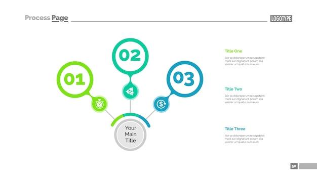 Modèle de diapositive de stratégie en trois étapes