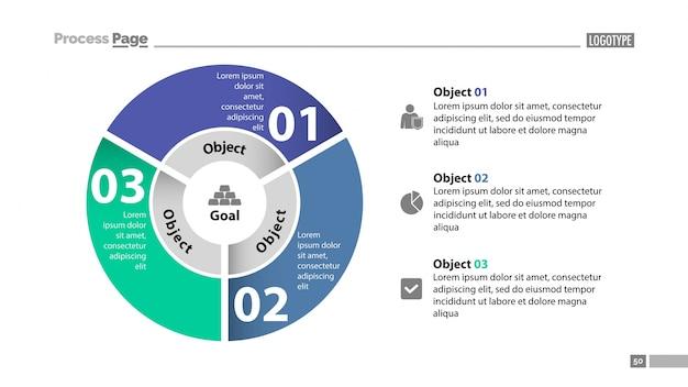 Modèle de diapositive de stratégie de trois secteurs