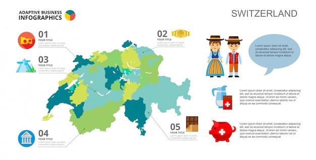 Modèle de diapositive suisse concept