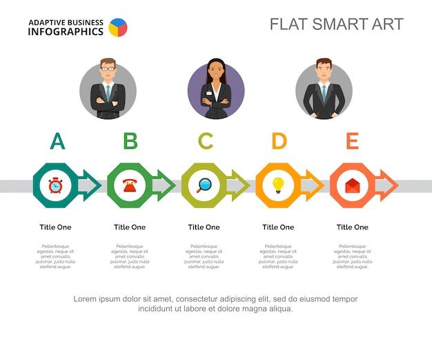 Modèle de diapositive de travail d'équipe de cinq étapes