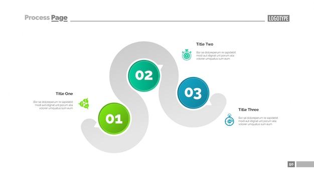 Modèle de diapositive à trois points
