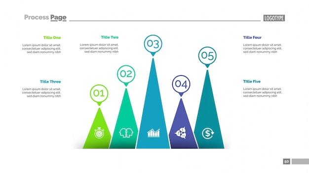 Modèle de diapositives de cinq barres triangulaires