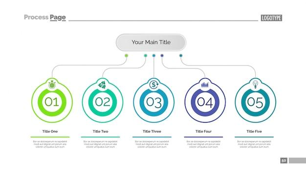 Modèle de diapositives de cinq idées d'affaires