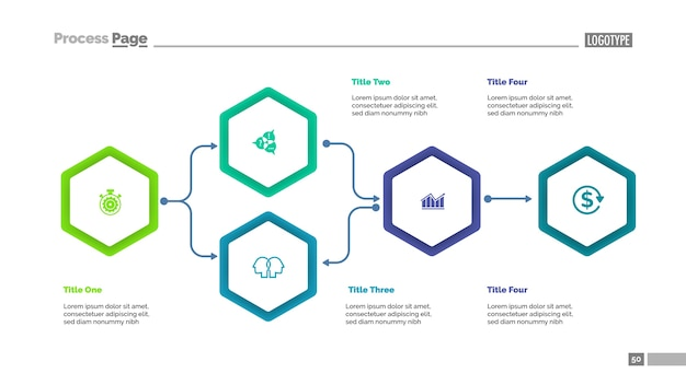 Modèle de diapositives de l'organigramme de cinq éléments