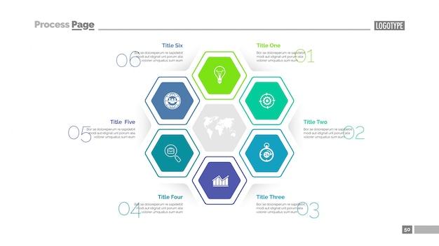 Modèle de diapositives de l'organisateur