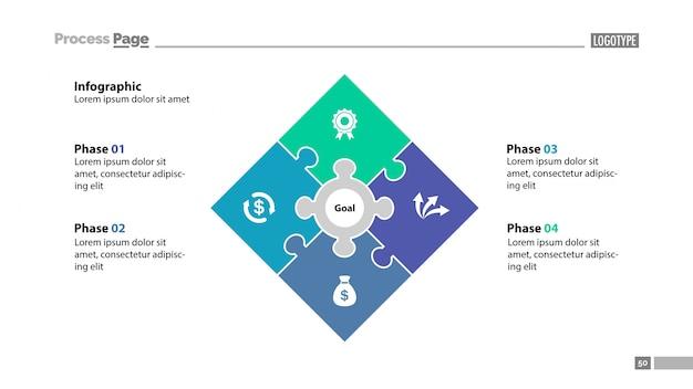 Modèle de diapositives à quatre éléments