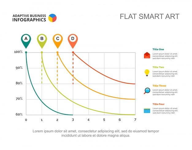 Modèle de diapositives de quatre graphiques d'analyse