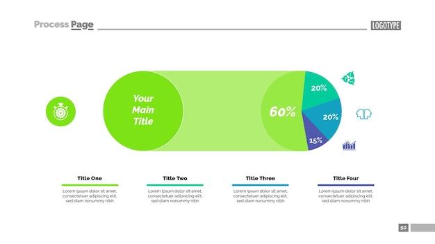 Modèle de diapositives à quatre secteurs
