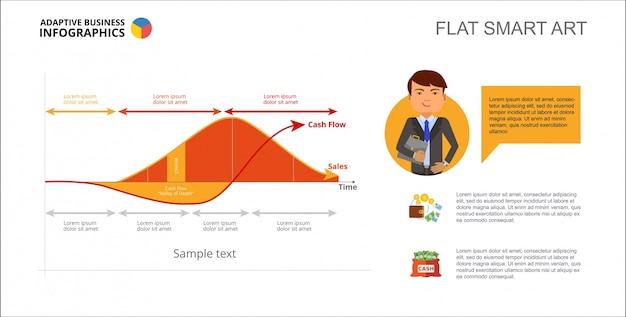 Modèle de diapositives de tableau financier