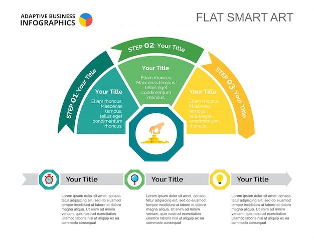 Modèle de diapositives de trois étapes financières
